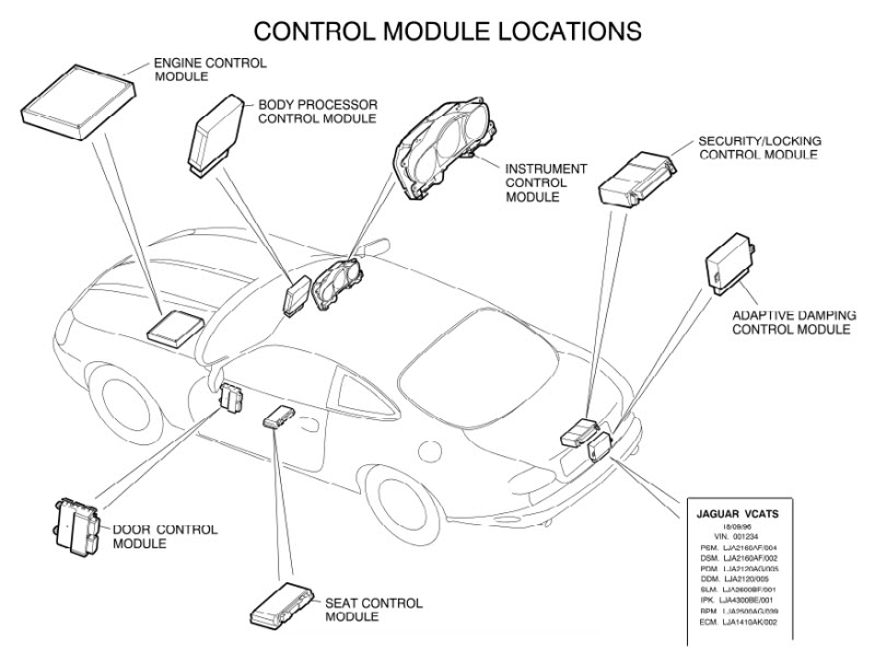control module locations  terrys jaguar parts