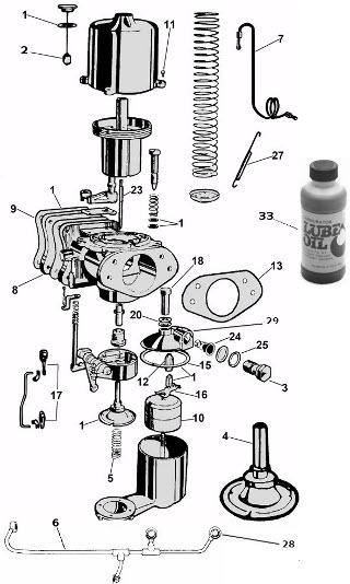 carburetors  terrys jaguar parts