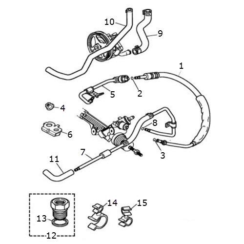 steering hoses